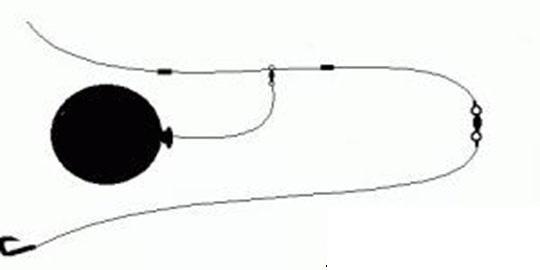 pesca col palloncino al pesce serra